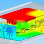 Thermal management of electronic component cooling